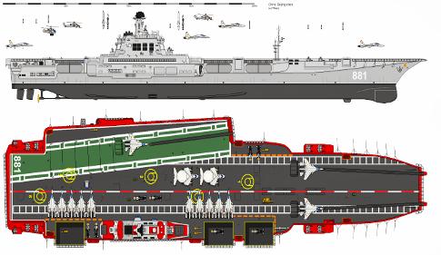 Futuro portaaviones de rusia