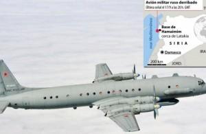 avion-ruso-derribado
