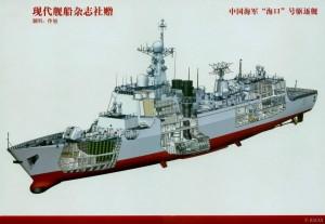 Type_052C_Luyang-II class_3D